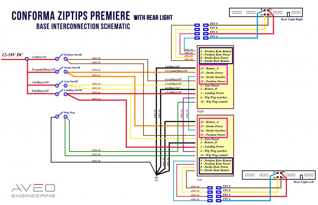 Ziptips premiere vans and rocket aircraft aveoengineering conforma ziptips premiere with rear light asfbconference2016 Gallery