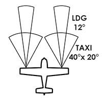 Landing - Taxi diagram